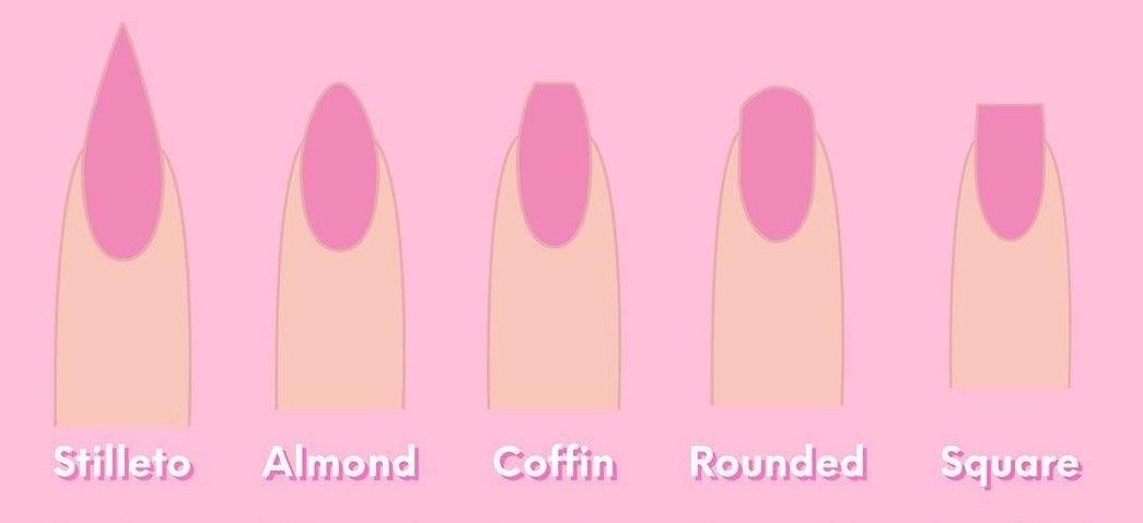 formen-nagel
