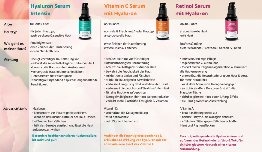 dermaroller-retinol-serum