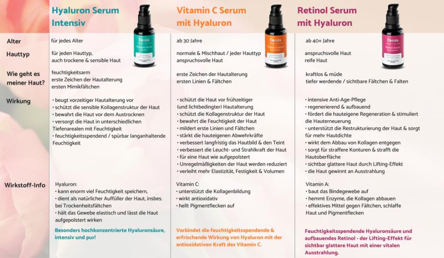 dermaroller-masken-serum