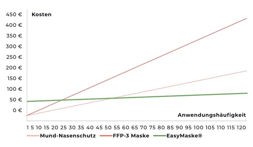 wiederverwendbare-schutzmaske-2