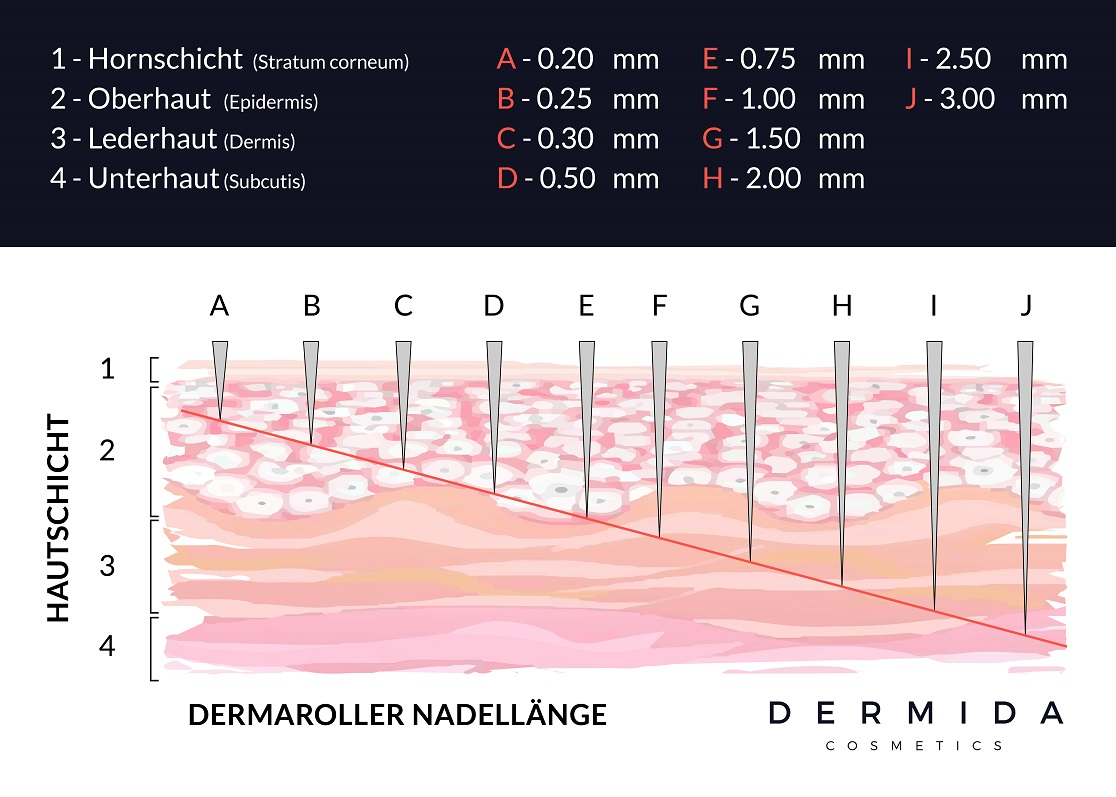 microneedling-nanoneedling-medical-needling